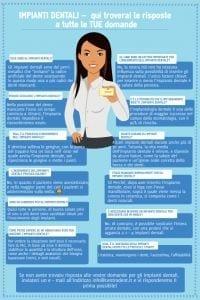 Infografica impianto dentale